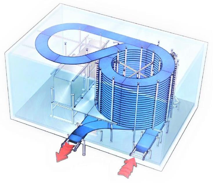 спиральный конвейер пельмени
